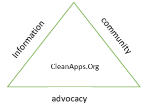 CleanApps 3-Prong Approach